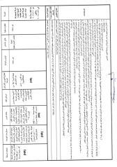 جدول منافع أوسكار جراند ستورز صفحة 1 بعد التعديل بتاريخ 2 يونيو 2016.pdf