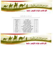 أشهر المناسبات العالمية.pdf