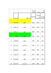 نشاط المشرفين 2014.xlsx