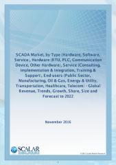 SCADA Market.pdf
