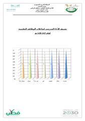 تصنيف الأداء المدرسي لشاغلات الوظائف التعليمية.docx